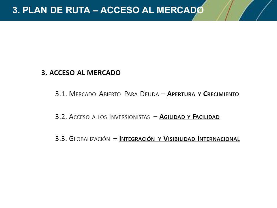 3. PLAN DE RUTA – ACCESO AL MERCADO 3. ACCESO AL MERCADO 3.1. M ERCADO A BIERTO P ARA D EUDA – A PERTURA Y C RECIMIENTO 3.2. A CCESO A LOS I NVERSIONI