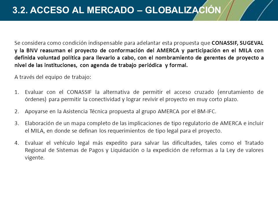 3.2. ACCESO AL MERCADO – GLOBALIZACIÓN Se considera como condición indispensable para adelantar esta propuesta que CONASSIF, SUGEVAL y la BNV reasuman