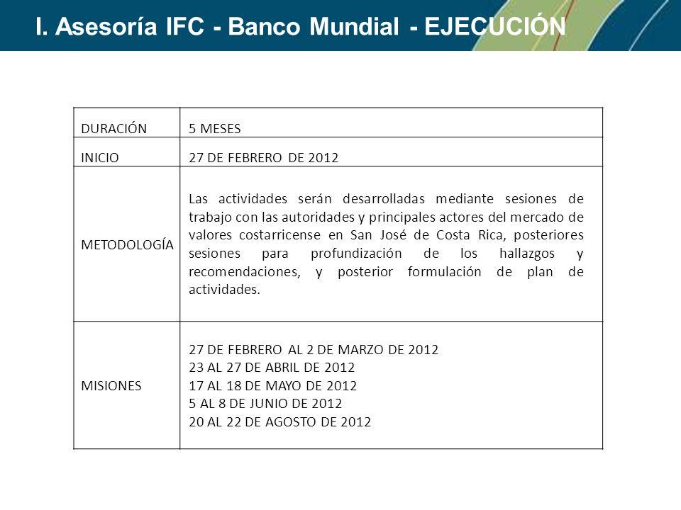 DURACIÓN5 MESES INICIO27 DE FEBRERO DE 2012 METODOLOGÍA Las actividades serán desarrolladas mediante sesiones de trabajo con las autoridades y princip
