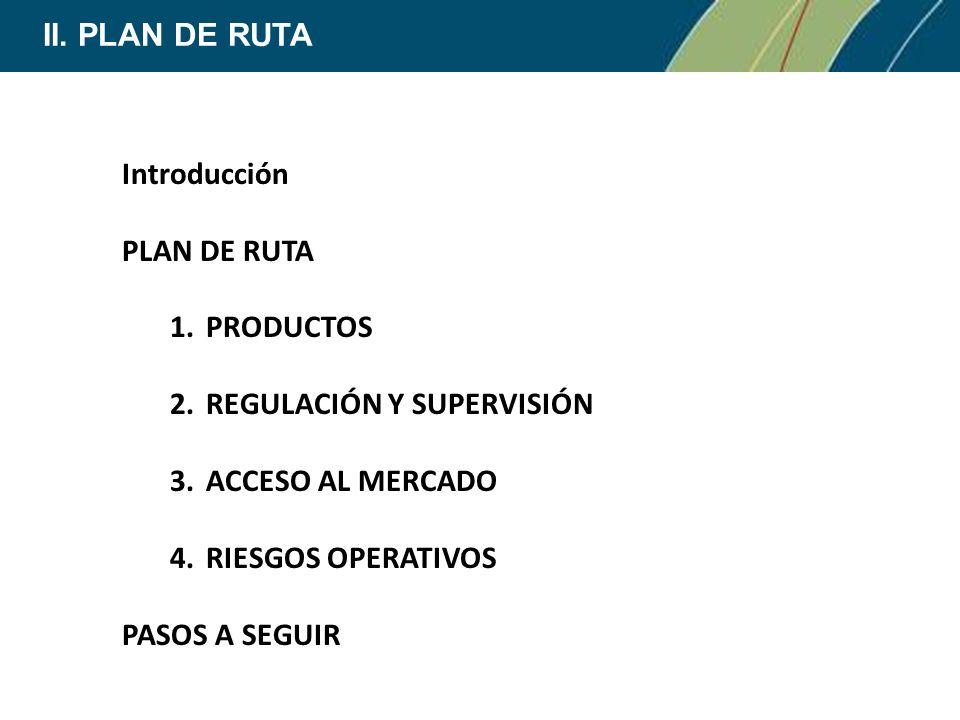 II. PLAN DE RUTA Introducción PLAN DE RUTA 1.PRODUCTOS 2.REGULACIÓN Y SUPERVISIÓN 3.ACCESO AL MERCADO 4.RIESGOS OPERATIVOS PASOS A SEGUIR