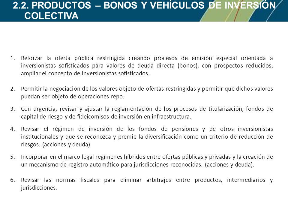 1.Reforzar la oferta pública restringida creando procesos de emisión especial orientada a inversionistas sofisticados para valores de deuda directa (b