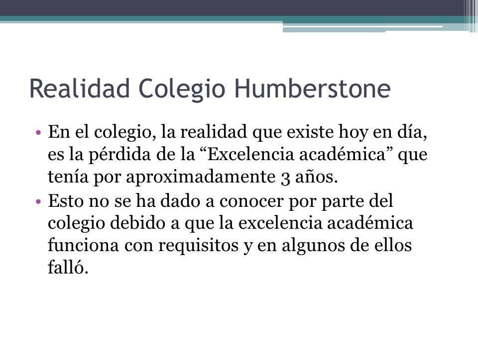 Realidad Colegio Humberstone En el colegio, la realidad que existe hoy en día, es la pérdida de la Excelencia académica que tenía por aproximadamente