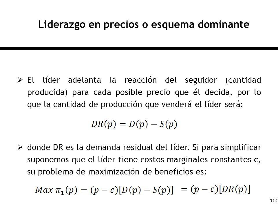 100 Liderazgo en precios o esquema dominante El líder adelanta la reacción del seguidor (cantidad producida) para cada posible precio que él decida, p