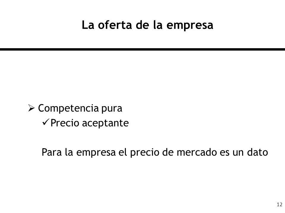 12 La oferta de la empresa Competencia pura Precio aceptante Para la empresa el precio de mercado es un dato