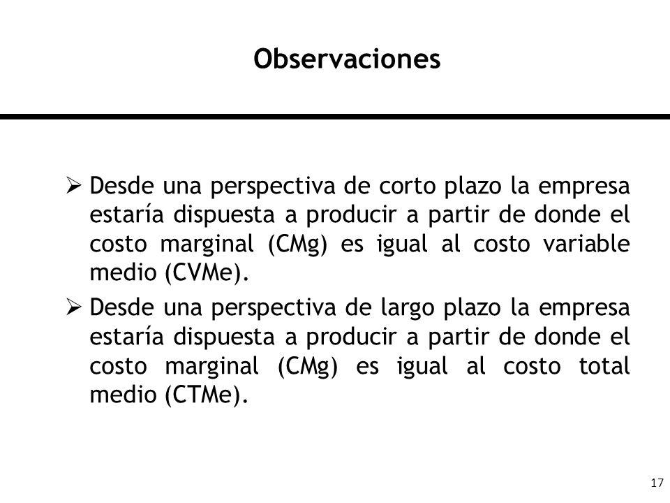 17 Observaciones Desde una perspectiva de corto plazo la empresa estaría dispuesta a producir a partir de donde el costo marginal (CMg) es igual al co