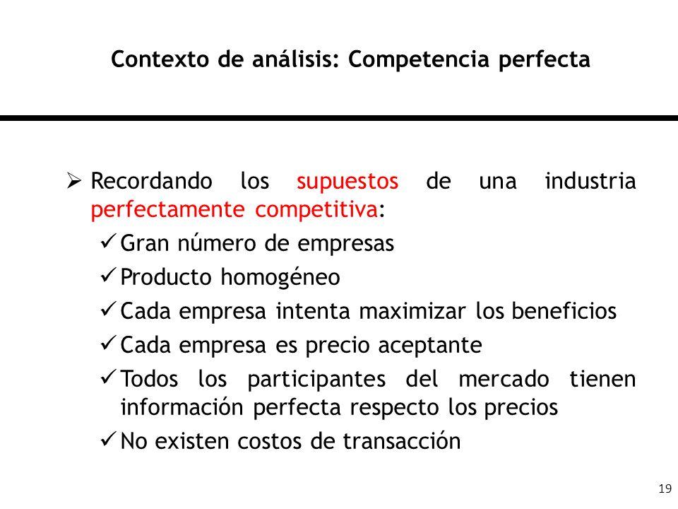 19 Contexto de análisis: Competencia perfecta Recordando los supuestos de una industria perfectamente competitiva: Gran número de empresas Producto ho
