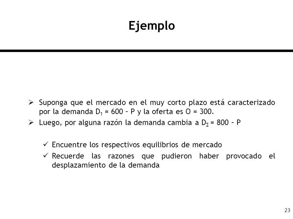23 Ejemplo Suponga que el mercado en el muy corto plazo está caracterizado por la demanda D 1 = 600 – P y la oferta es O = 300. Luego, por alguna razó