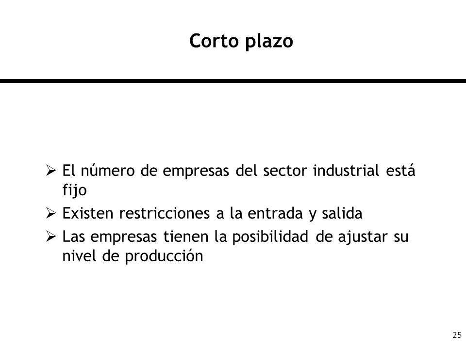 25 Corto plazo El número de empresas del sector industrial está fijo Existen restricciones a la entrada y salida Las empresas tienen la posibilidad de