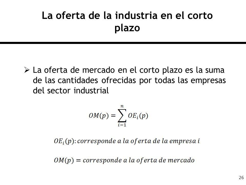 26 La oferta de la industria en el corto plazo La oferta de mercado en el corto plazo es la suma de las cantidades ofrecidas por todas las empresas de