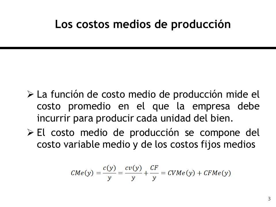 3 Los costos medios de producción La función de costo medio de producción mide el costo promedio en el que la empresa debe incurrir para producir cada