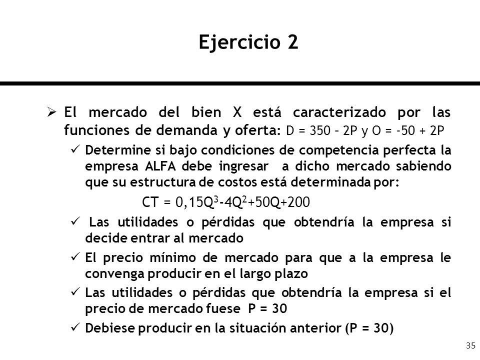 35 Ejercicio 2 El mercado del bien X está caracterizado por las funciones de demanda y oferta : D = 350 – 2P y O = -50 + 2P Determine si bajo condicio