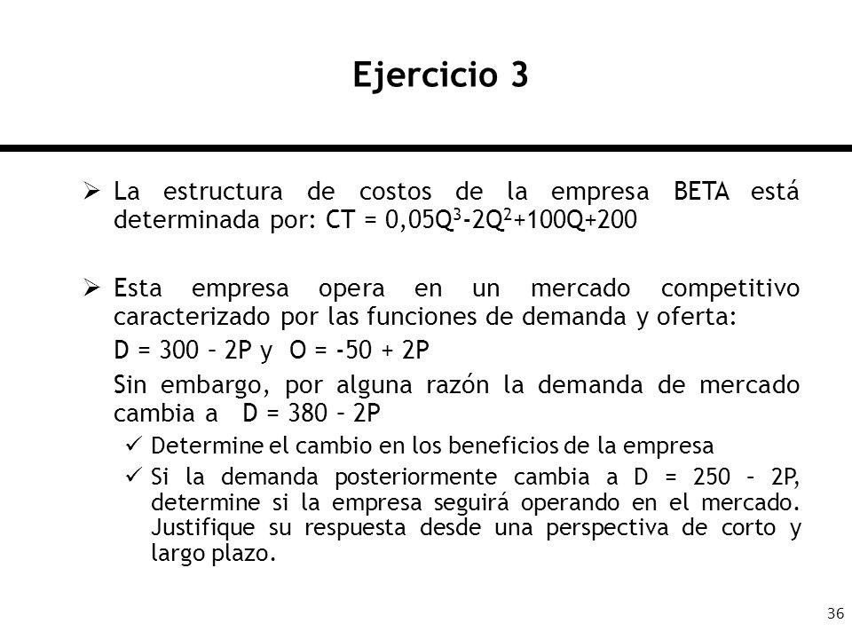 36 Ejercicio 3 La estructura de costos de la empresa BETA está determinada por: CT = 0,05Q 3 -2Q 2 +100Q+200 Esta empresa opera en un mercado competit