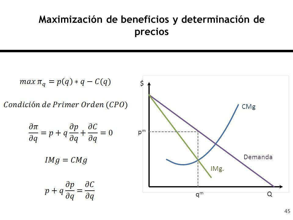 45 Maximización de beneficios y determinación de precios Demanda IMg. $ Q CMg qmqm pmpm