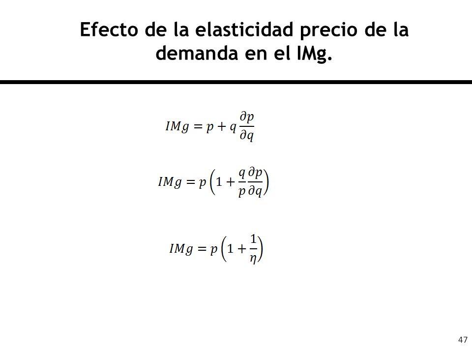 47 Efecto de la elasticidad precio de la demanda en el IMg.