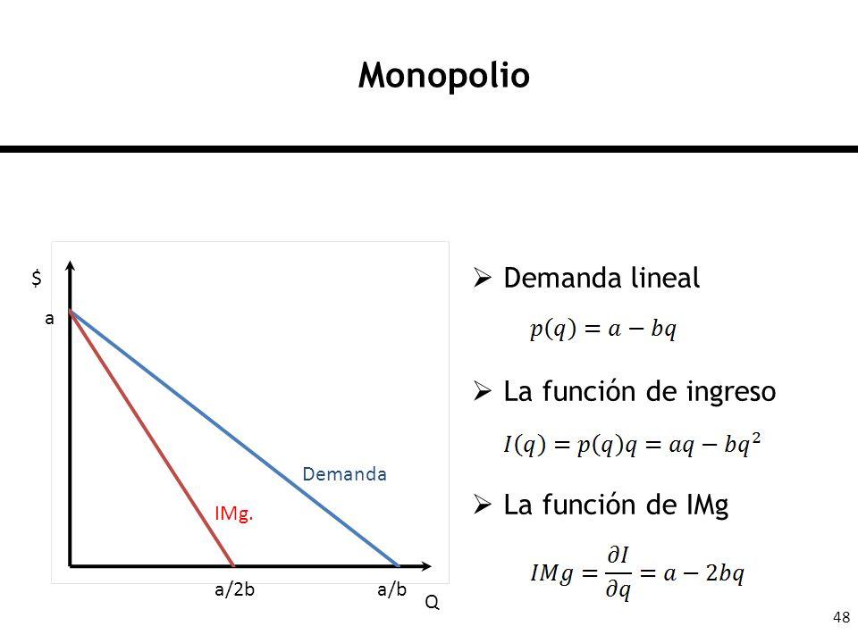 48 Monopolio Demanda lineal La función de ingreso La función de IMg Demanda IMg. a/ba/2b a $ Q