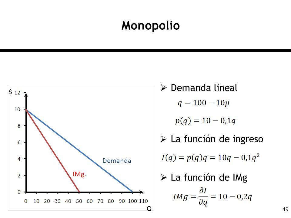 49 Monopolio Demanda lineal La función de ingreso La función de IMg Demanda IMg. $ Q