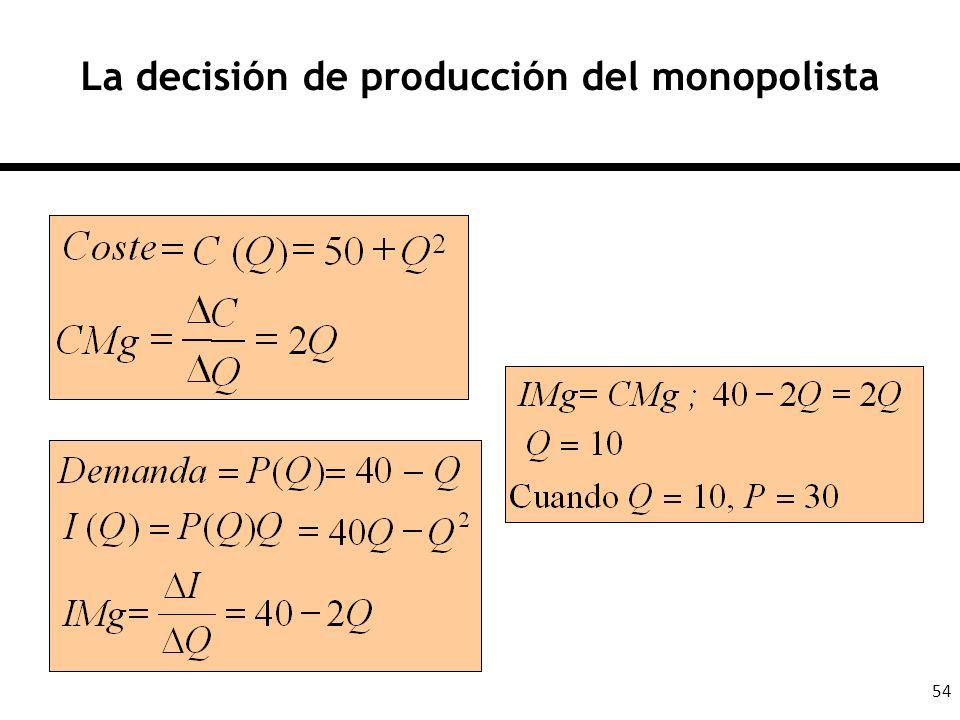 54 La decisión de producción del monopolista
