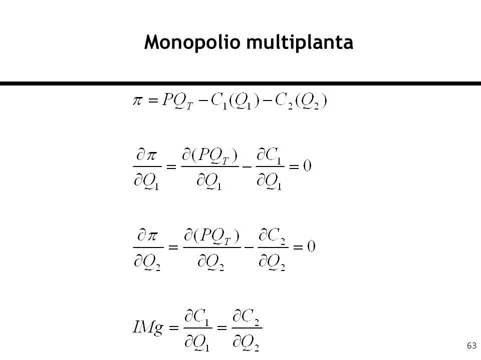 63 Monopolio multiplanta