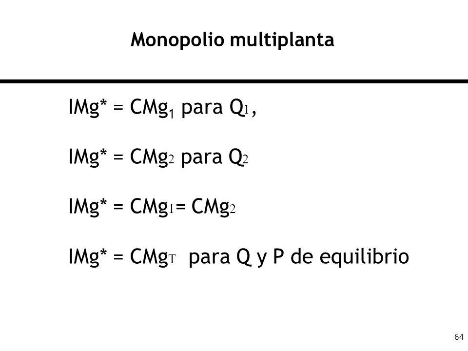 64 Monopolio multiplanta IMg* = CMg 1 para Q 1, IMg* = CMg 2 para Q 2 IMg* = CMg 1 = CMg 2 IMg* = CMg T para Q y P de equilibrio