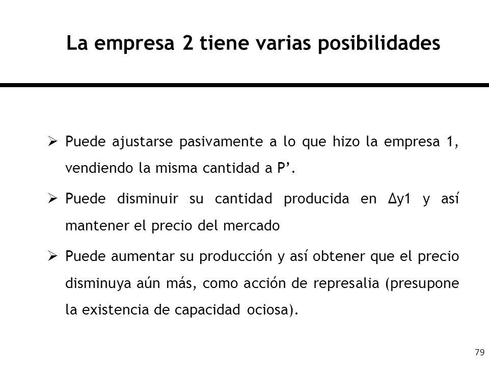 79 La empresa 2 tiene varias posibilidades Puede ajustarse pasivamente a lo que hizo la empresa 1, vendiendo la misma cantidad a P. Puede disminuir su