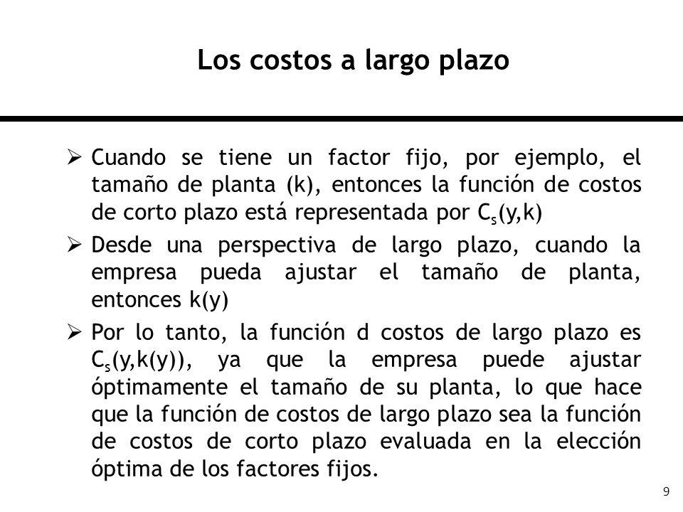 9 Los costos a largo plazo Cuando se tiene un factor fijo, por ejemplo, el tamaño de planta (k), entonces la función de costos de corto plazo está rep