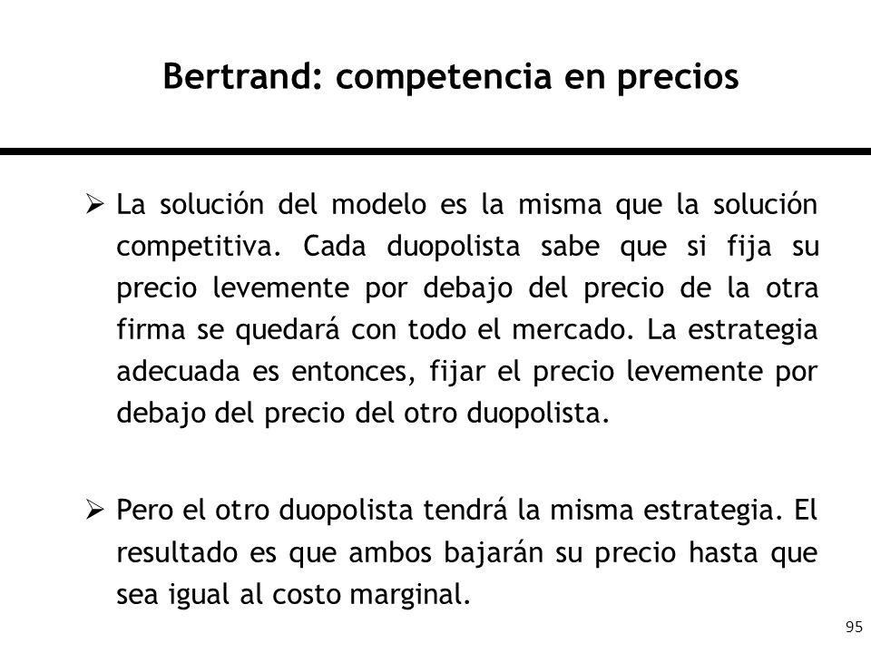 95 Bertrand: competencia en precios La solución del modelo es la misma que la solución competitiva. Cada duopolista sabe que si fija su precio levemen