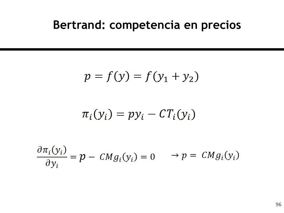 96 Bertrand: competencia en precios