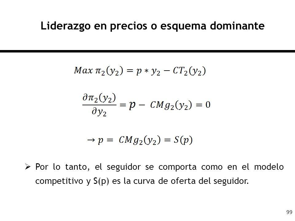 99 Liderazgo en precios o esquema dominante Por lo tanto, el seguidor se comporta como en el modelo competitivo y S(p) es la curva de oferta del segui