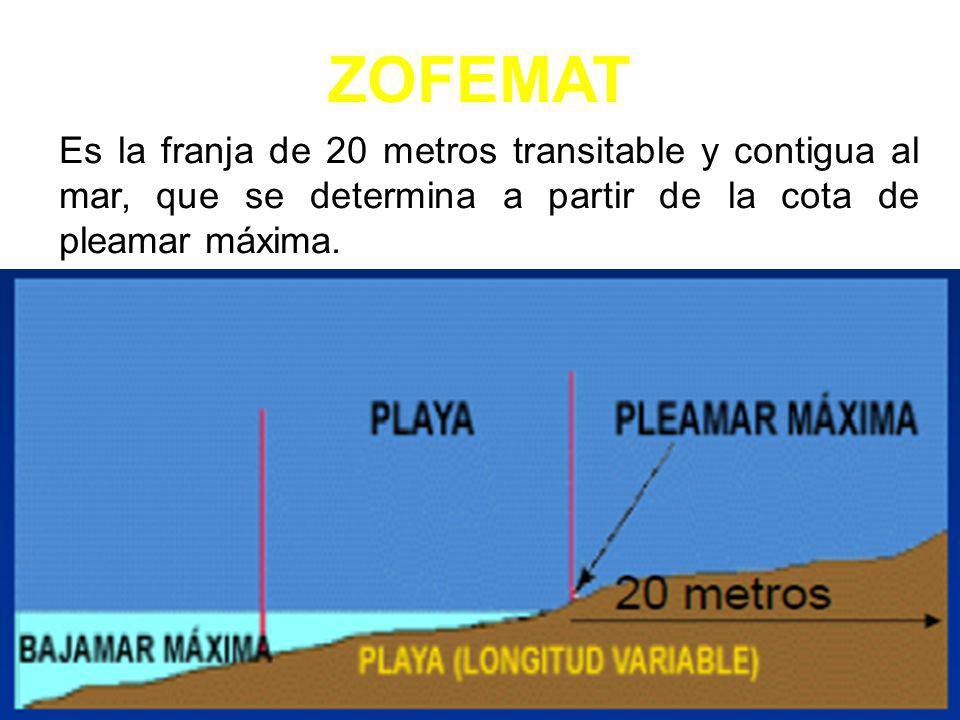 ZOFEMAT Pleamar Máxima ZONA FEDERAL MARITIMO TERRESTRE Franja de 20 metros