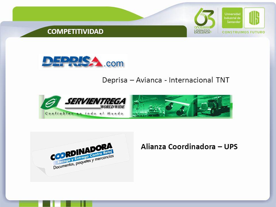 Alianza Coordinadora – UPS Deprisa – Avianca - Internacional TNT COMPETITIVIDAD