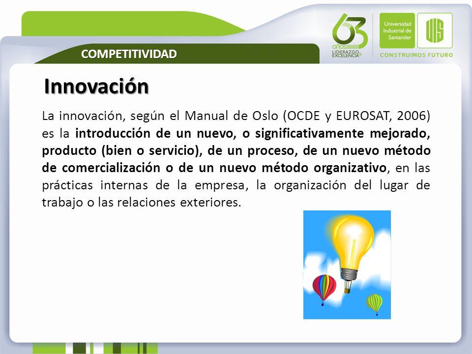 Innovación La innovación, según el Manual de Oslo (OCDE y EUROSAT, 2006) es la introducción de un nuevo, o significativamente mejorado, producto (bien