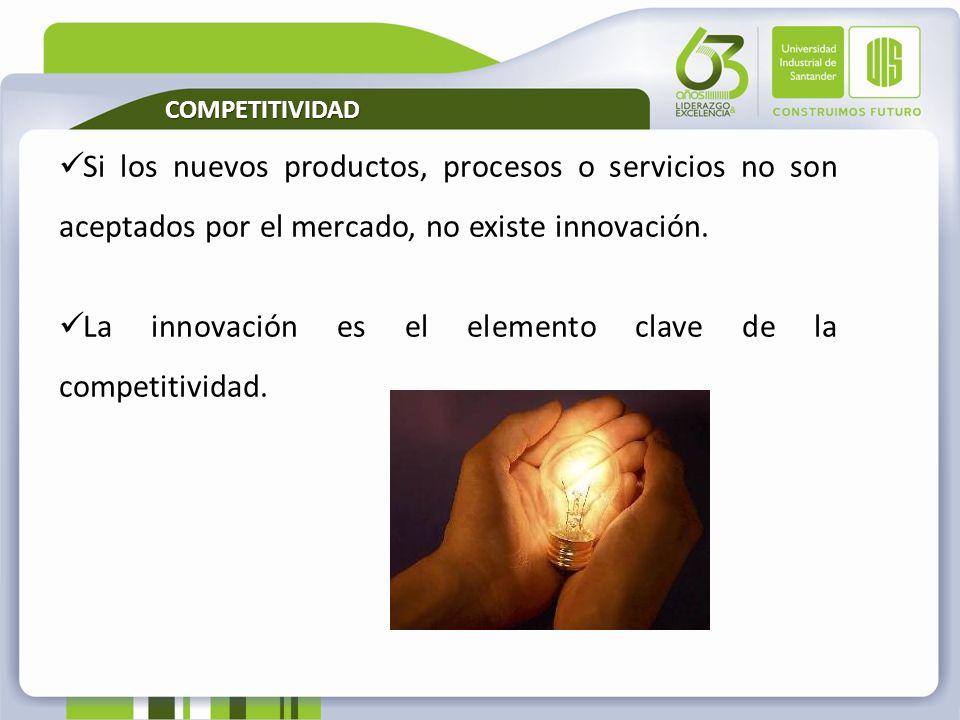 Si los nuevos productos, procesos o servicios no son aceptados por el mercado, no existe innovación. La innovación es el elemento clave de la competit