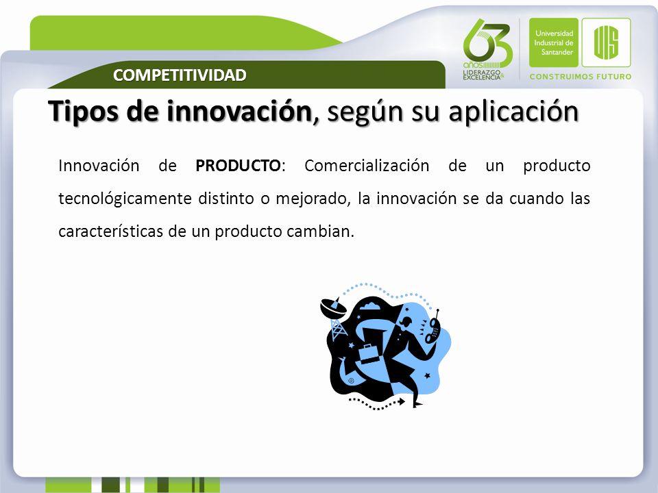 Tipos de innovación, según su aplicación Innovación de PRODUCTO: Comercialización de un producto tecnológicamente distinto o mejorado, la innovación s