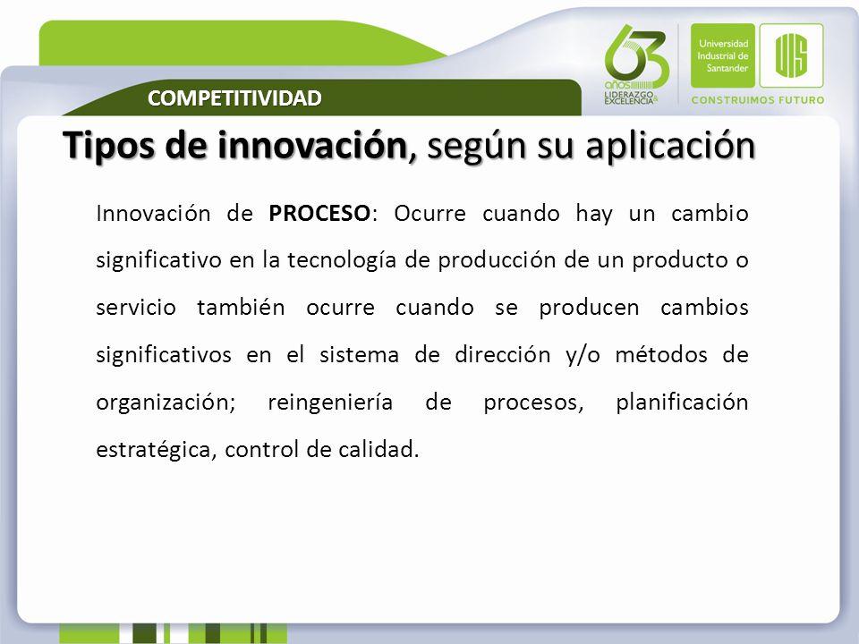 Innovación de PROCESO: Ocurre cuando hay un cambio significativo en la tecnología de producción de un producto o servicio también ocurre cuando se pro
