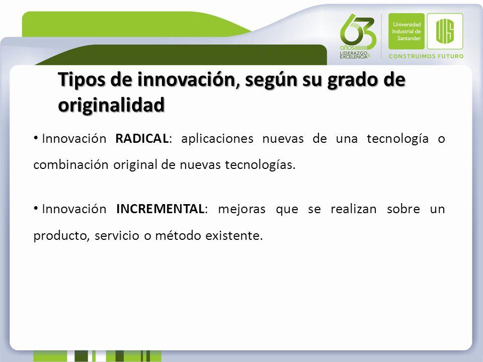Innovación RADICAL: aplicaciones nuevas de una tecnología o combinación original de nuevas tecnologías. Innovación INCREMENTAL: mejoras que se realiza