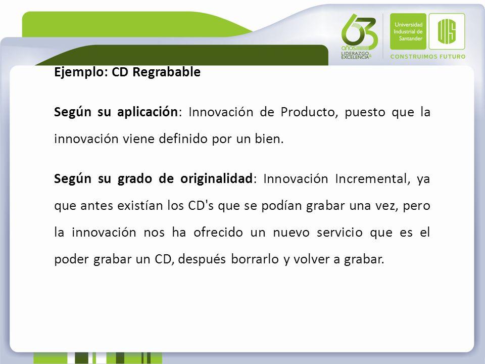 Ejemplo: CD Regrabable Según su aplicación: Innovación de Producto, puesto que la innovación viene definido por un bien. Según su grado de originalida