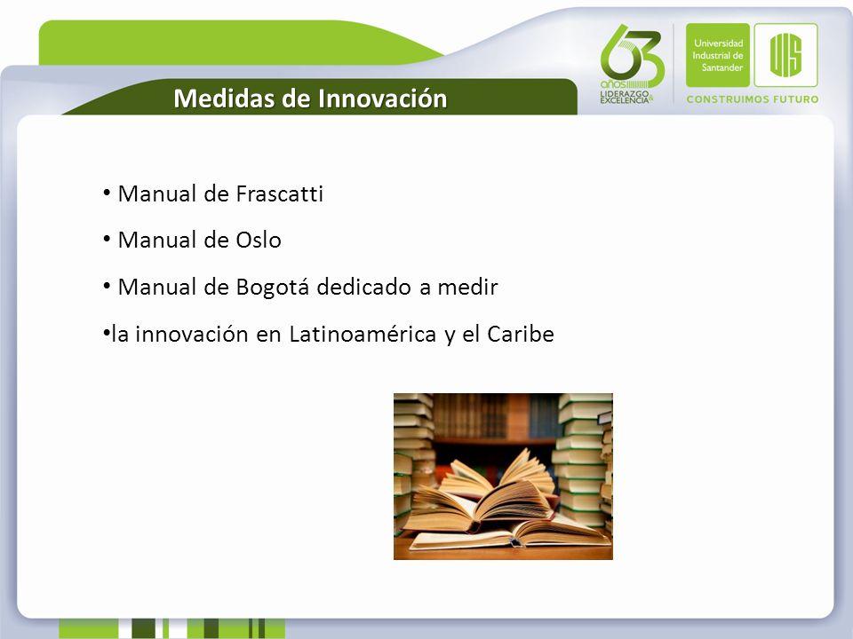 Manual de Frascatti Manual de Oslo Manual de Bogotá dedicado a medir la innovación en Latinoamérica y el Caribe Medidas de Innovación