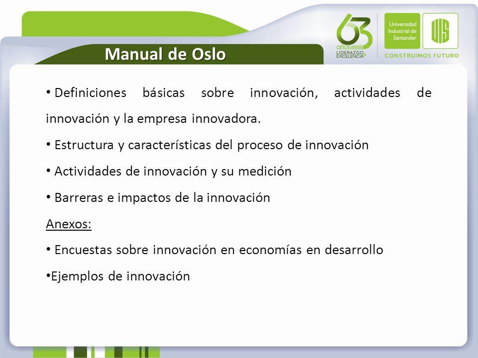 Definiciones básicas sobre innovación, actividades de innovación y la empresa innovadora. Estructura y características del proceso de innovación Activ