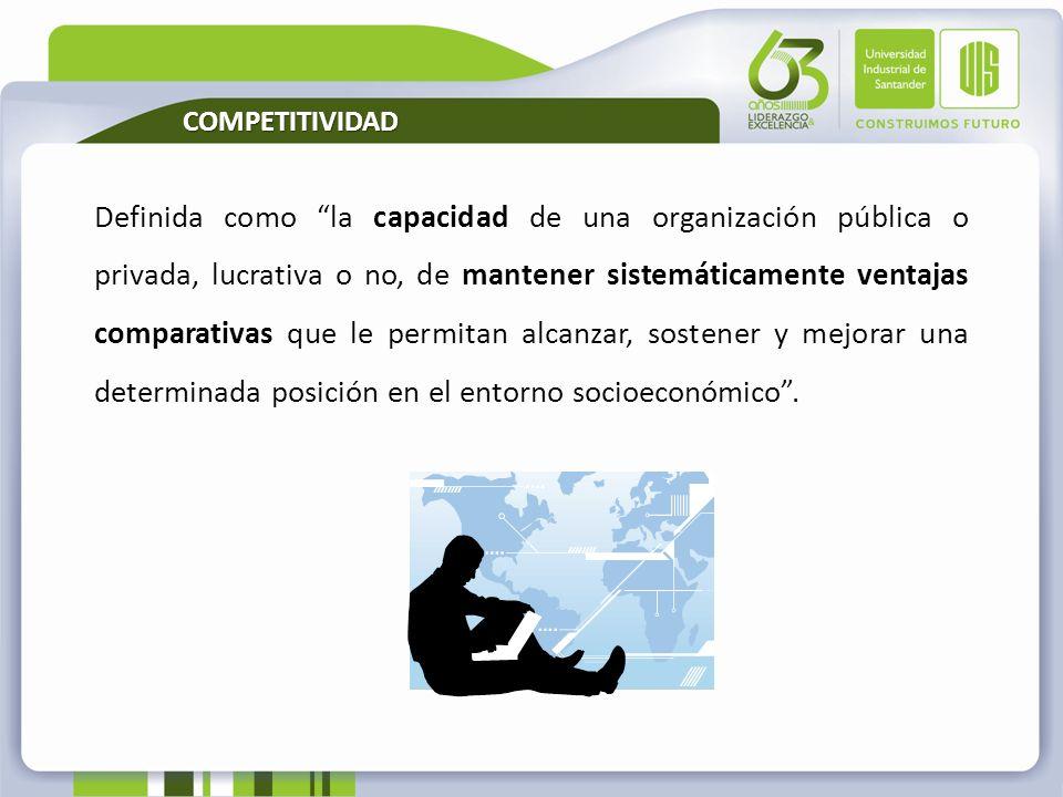 COMPETITIVIDAD Definida como la capacidad de una organización pública o privada, lucrativa o no, de mantener sistemáticamente ventajas comparativas qu
