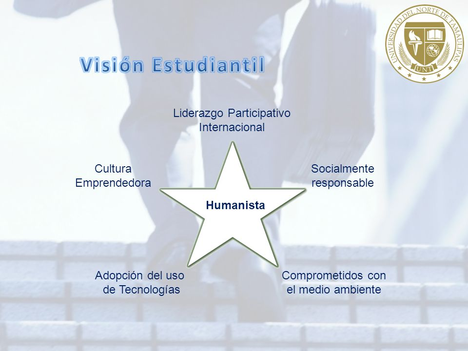 Liderazgo Participativo Internacional Cultura Emprendedora Adopción del uso de Tecnologías Comprometidos con el medio ambiente Socialmente responsable Humanista