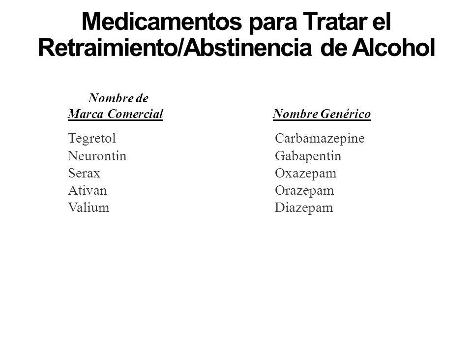 Medicamentos para Tratar el Retraimiento/Abstinencia de Alcohol Nombre de Marca ComercialNombre Genérico TegretolCarbamazepine NeurontinGabapentin Ser