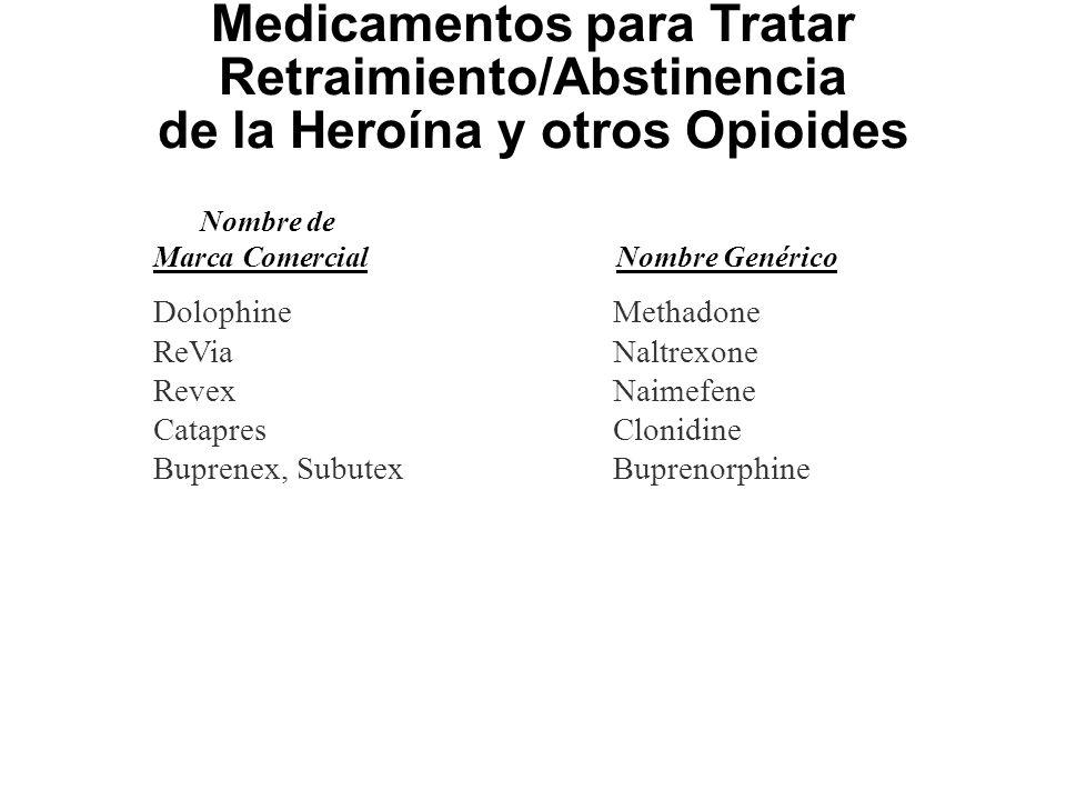 Medicamentos para Tratar Retraimiento/Abstinencia de la Heroína y otros Opioides Nombre de Marca ComercialNombre Genérico DolophineMethadone ReViaNalt
