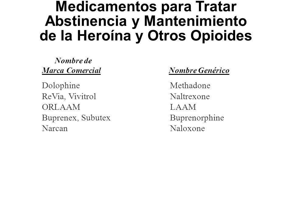 Medicamentos para Tratar Abstinencia y Mantenimiento de la Heroína y Otros Opioides Nombre de Marca ComercialNombre Genérico DolophineMethadone ReVia,