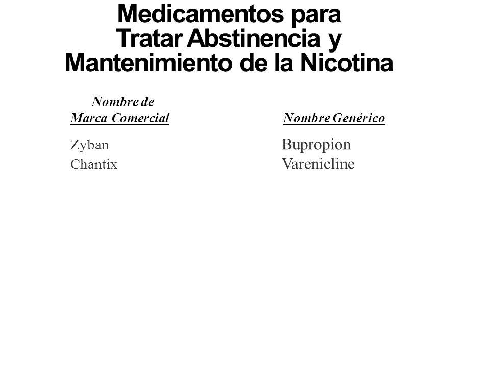 Medicamentos para Tratar Abstinencia y Mantenimiento de la Nicotina Nombre de Marca ComercialNombre Genérico Zyban Bupropion Chantix Varenicline