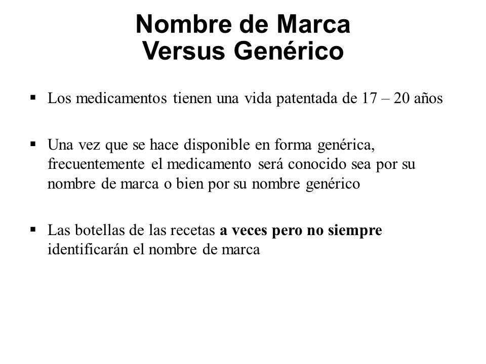 Nombre de Marca Versus Genérico Los medicamentos tienen una vida patentada de 17 – 20 años Una vez que se hace disponible en forma genérica, frecuente