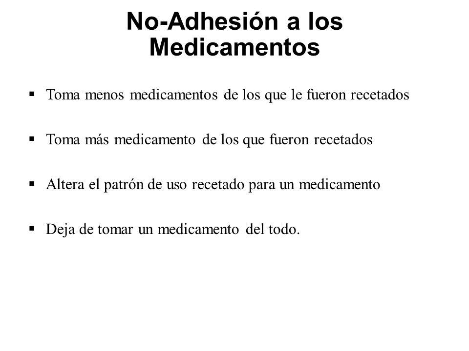 No-Adhesión a los Medicamentos Toma menos medicamentos de los que le fueron recetados Toma más medicamento de los que fueron recetados Altera el patró
