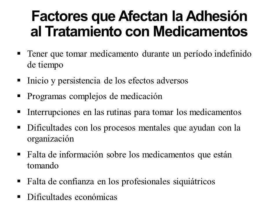 Efectos Adversos de No Tomar Medicamentos Retorno indeseado de los síntomas Pérdida o interrupción de los logros que la persona puede haber alcanzado con respecto a su vivienda o empleo, etc.