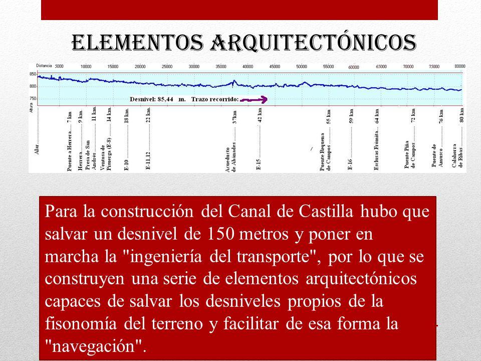 ELEMENTOS ARQUITECTÓNICOS Para la construcción del Canal de Castilla hubo que salvar un desnivel de 150 metros y poner en marcha la