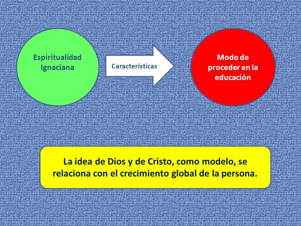 Espiritualidad Ignaciana Modo de proceder en la educación Características La idea de Dios y de Cristo, como modelo, se relaciona con el crecimiento global de la persona.