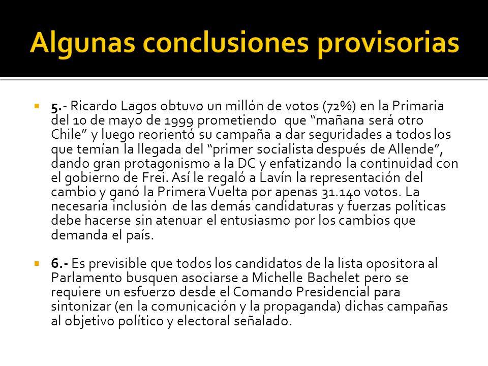 5.- Ricardo Lagos obtuvo un millón de votos (72%) en la Primaria del 10 de mayo de 1999 prometiendo que mañana será otro Chile y luego reorientó su campaña a dar seguridades a todos los que temían la llegada del primer socialista después de Allende, dando gran protagonismo a la DC y enfatizando la continuidad con el gobierno de Frei.